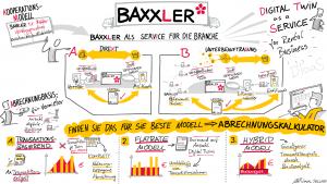 BAXXLER as a Service